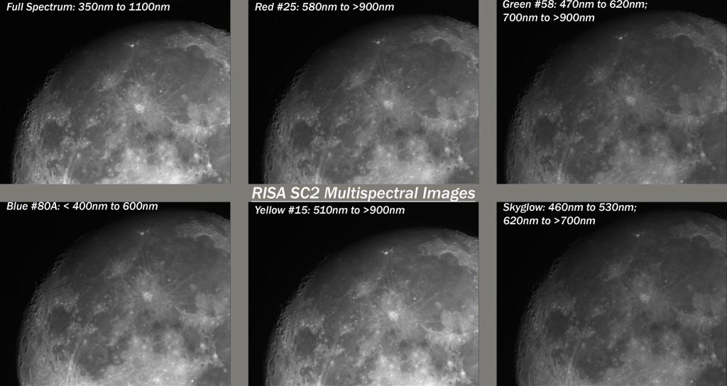 The Moon in Various Wavelengths