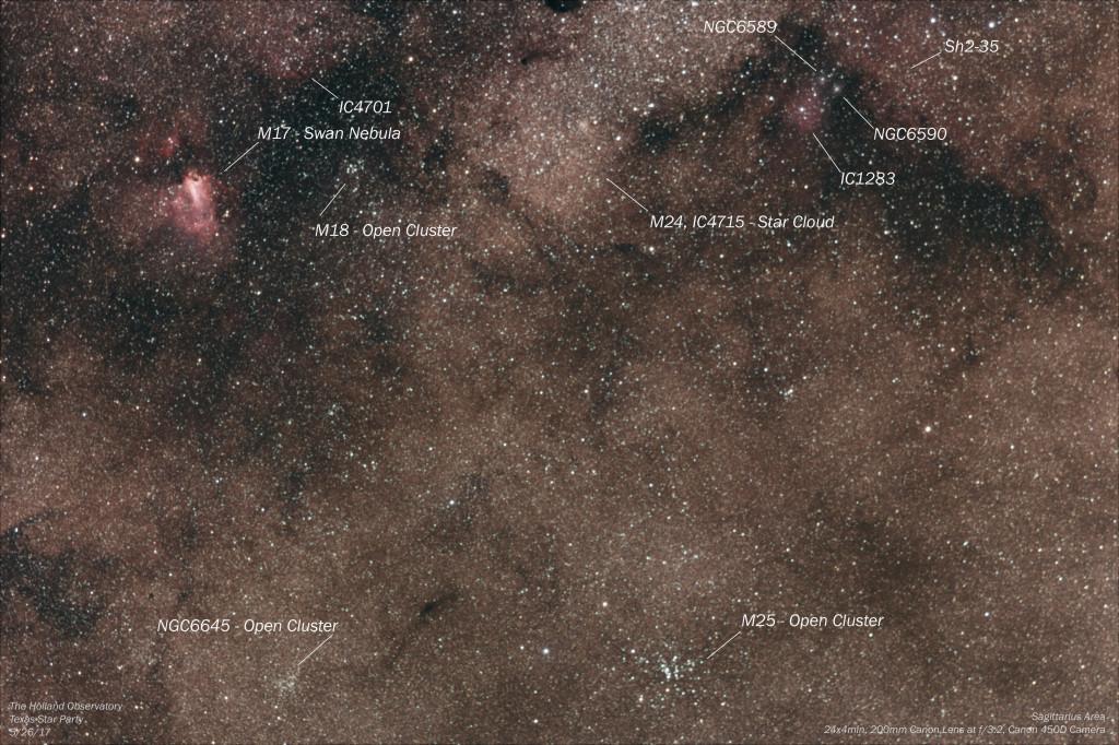 Sagittarius Area with Labels